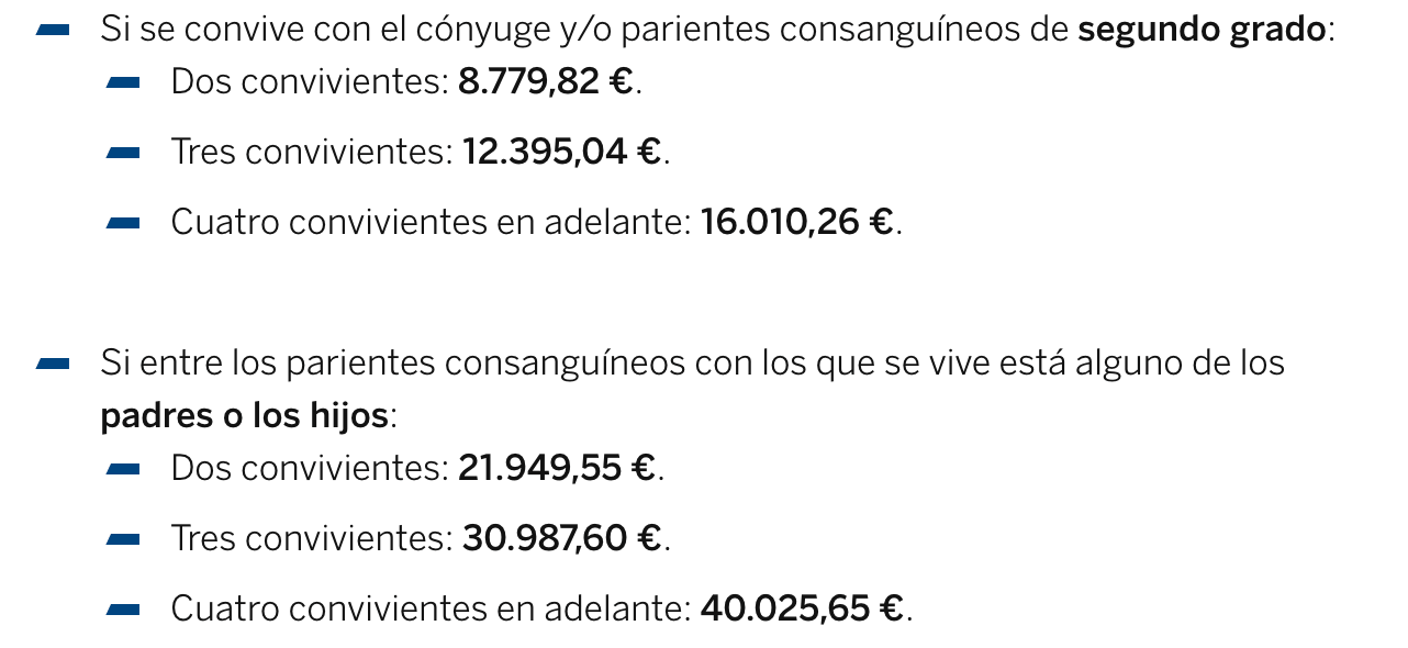 requisitos para cobrar la pension no contributiva