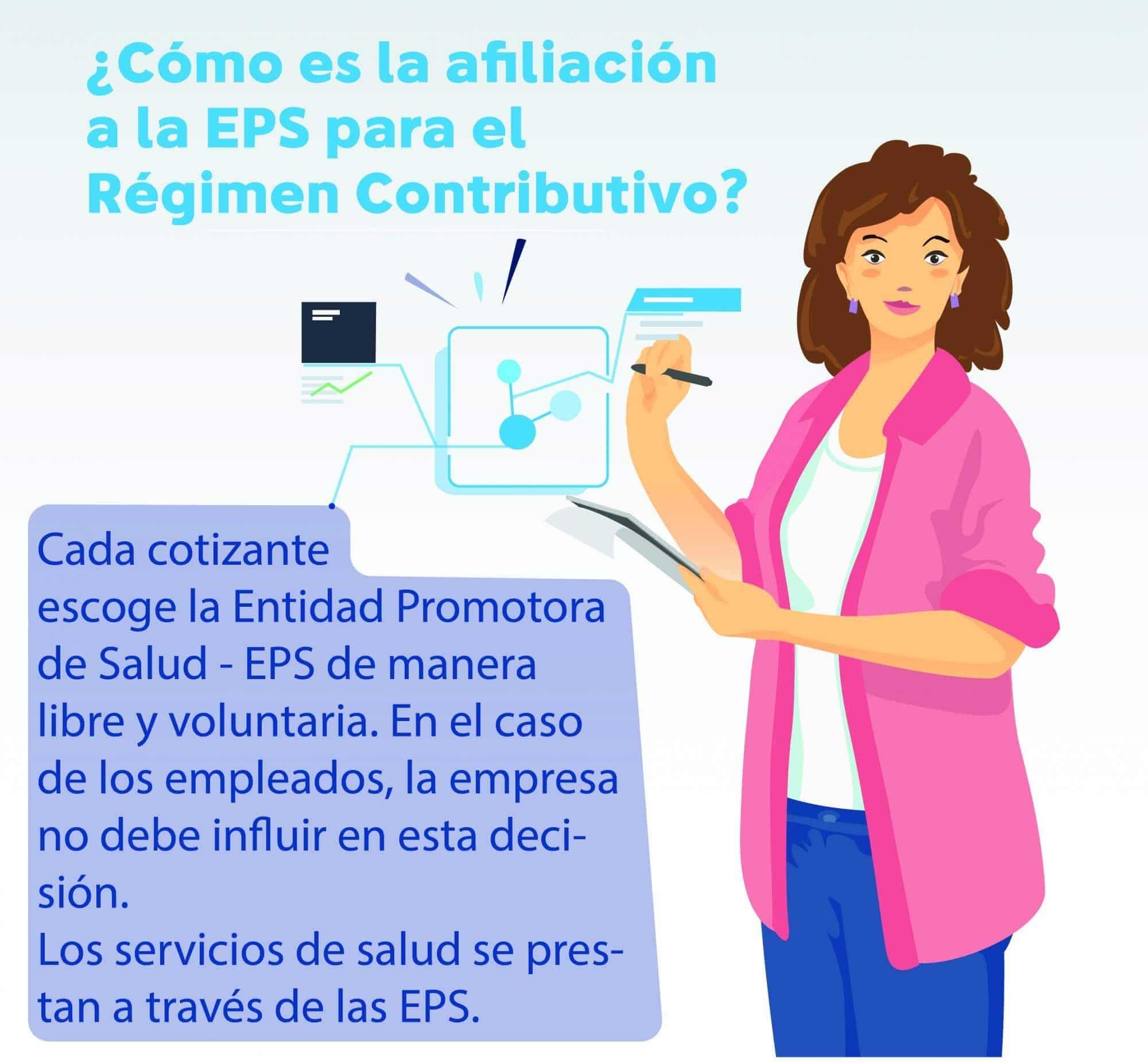 EPS-Sanitas-afiliaciones