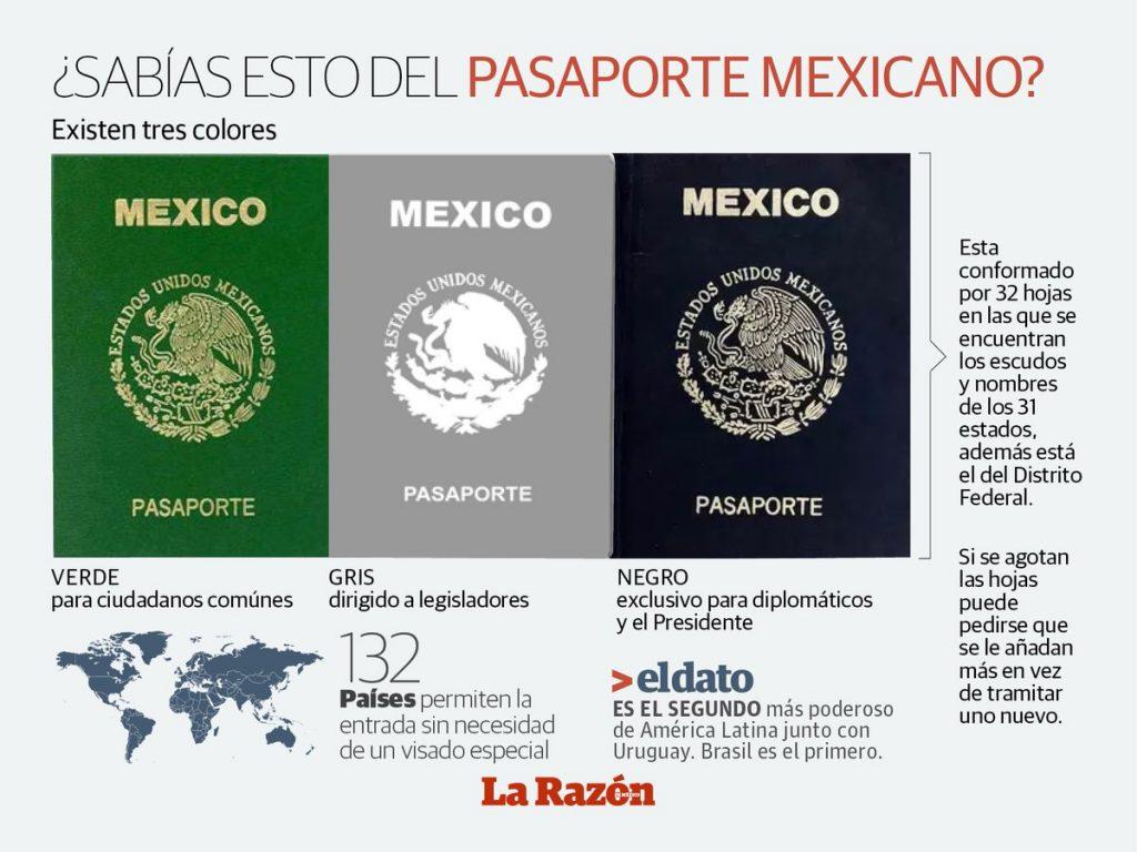 pasaporte-guadalajara-3