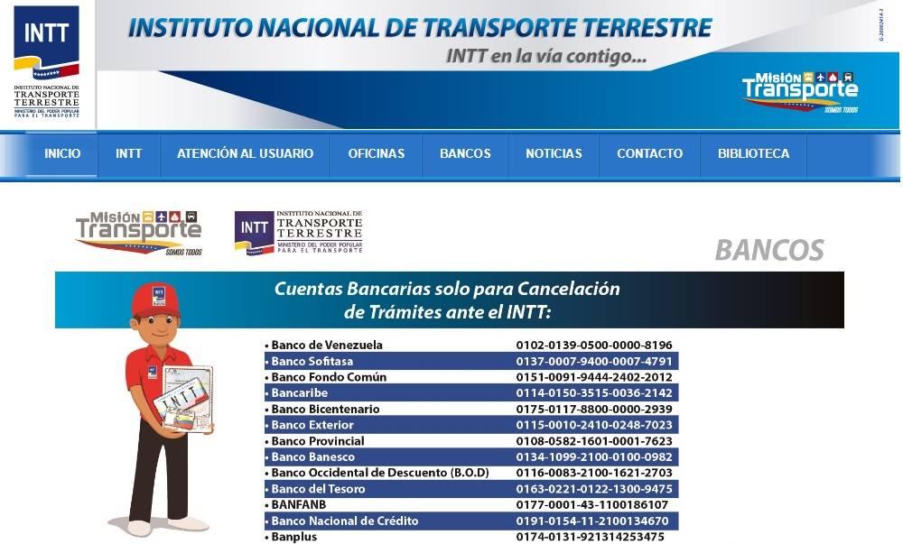 licencia de conducir venezuela