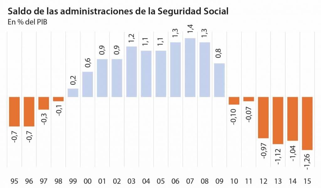 inscripcion-de-la-empresa-en-la-seguridad-social-3