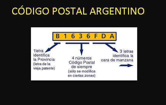 codigo-postal-de-argentina-2